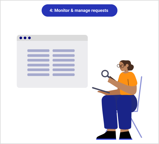Monitor and Manage requests